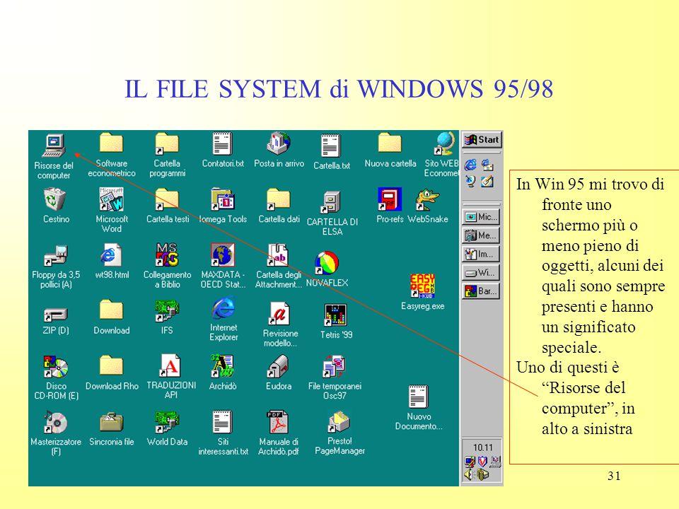 30 IL FILE SYSTEM di WINDOWS 95/98 La seconda caratteristica di Windows 95 è che il dialogo col sistema non avviene mediante un linguaggio di comandi,