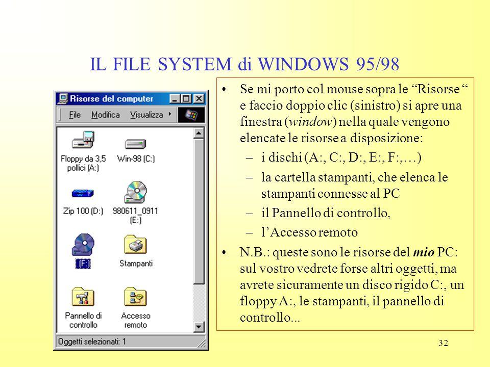 31 IL FILE SYSTEM di WINDOWS 95/98 In Win 95 mi trovo di fronte uno schermo più o meno pieno di oggetti, alcuni dei quali sono sempre presenti e hanno