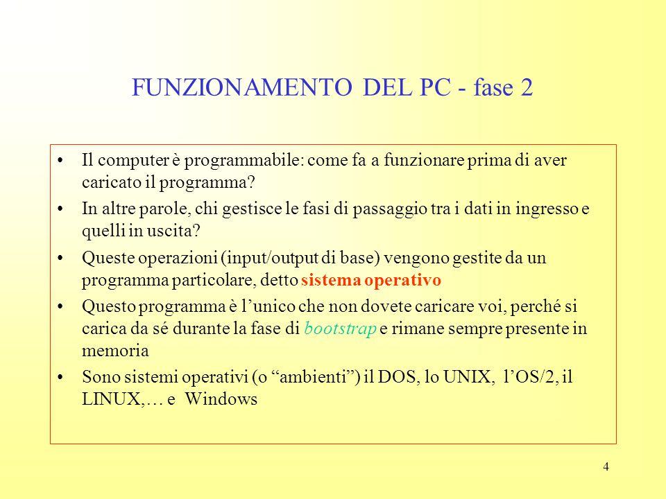 3 FUNZIONAMENTO DEL PC - fase 1 Si svolge in quattro fasi: Caricamento del programma –le istruzioni vengono trasferite dalle memorie magnetiche (o mem