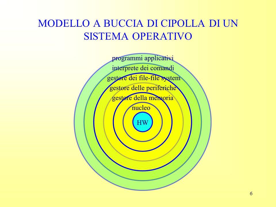 5 IL SISTEMA OPERATIVO Il sistema operativo è responsabile della gestione delle risorse del calcolatore, e in particolare di come queste vadano alloca