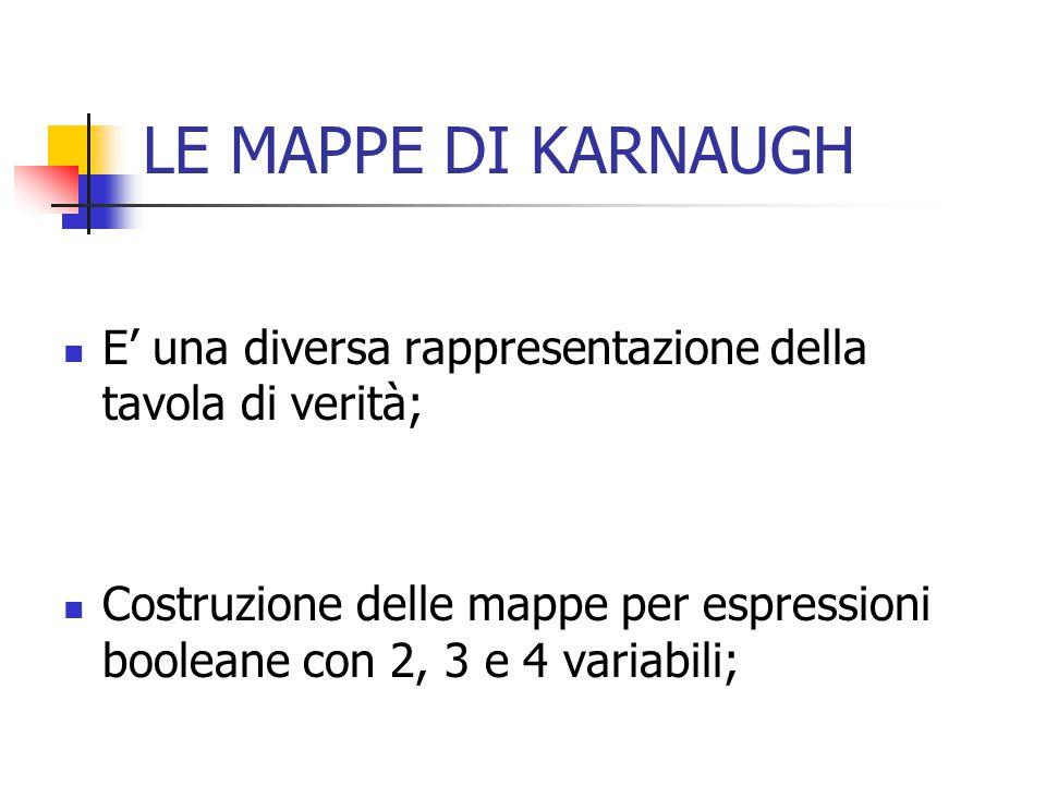 LE MAPPE DI KARNAUGH E' una diversa rappresentazione della tavola di verità; Costruzione delle mappe per espressioni booleane con 2, 3 e 4 variabili;