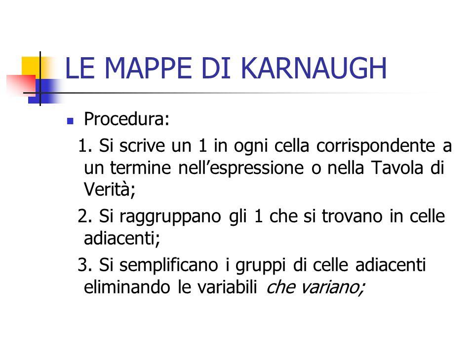 LE MAPPE DI KARNAUGH Procedura: 1.