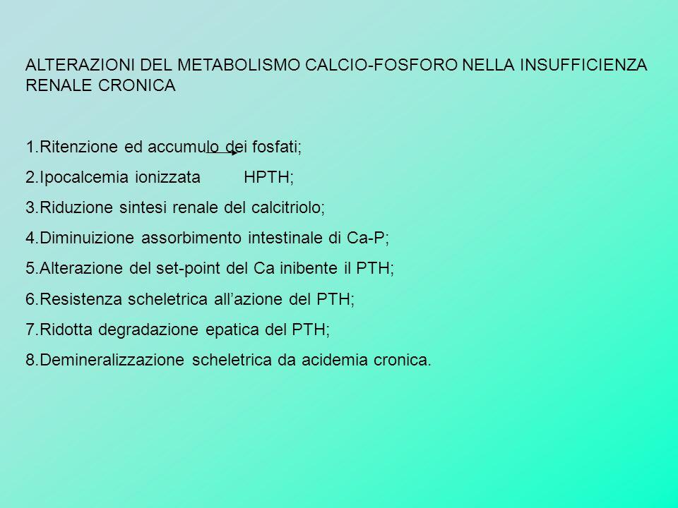 ALTERAZIONI DEL METABOLISMO CALCIO-FOSFORO NELLA INSUFFICIENZA RENALE CRONICA 1.Ritenzione ed accumulo dei fosfati; 2.Ipocalcemia ionizzata HPTH; 3.Ri