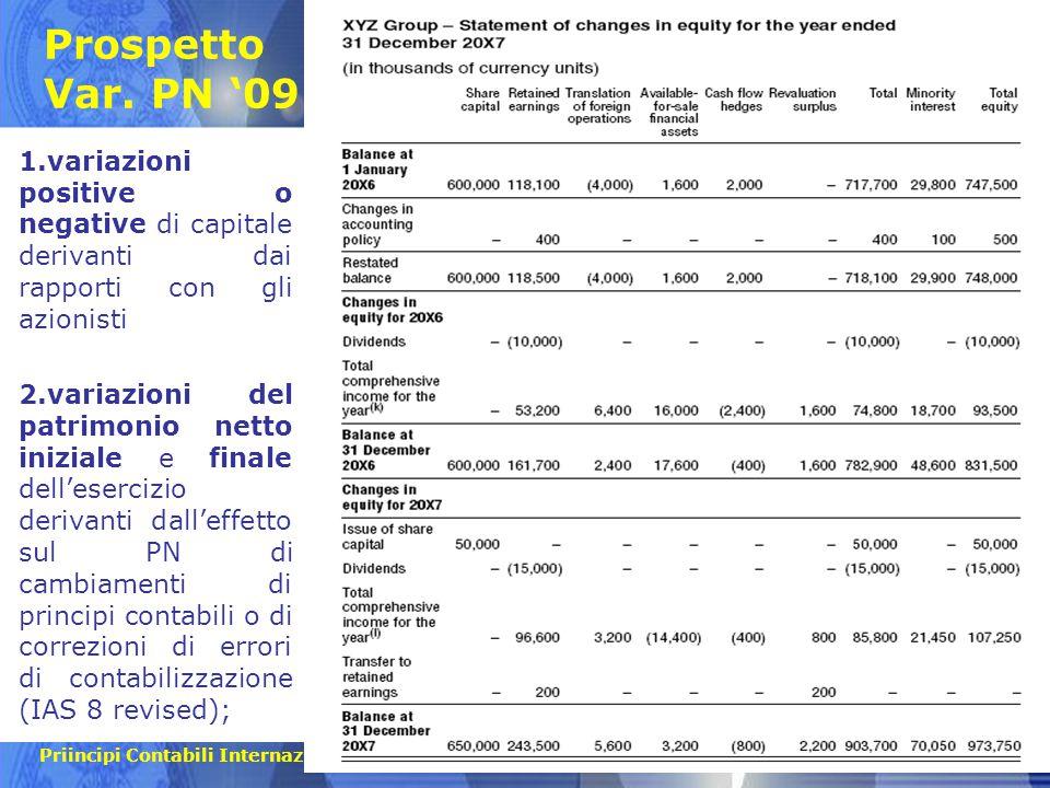 Priincipi Contabili Internazionali a.a. 2014-2015 Prospetto Var. PN '09 9 1.variazioni positive o negative di capitale derivanti dai rapporti con gli