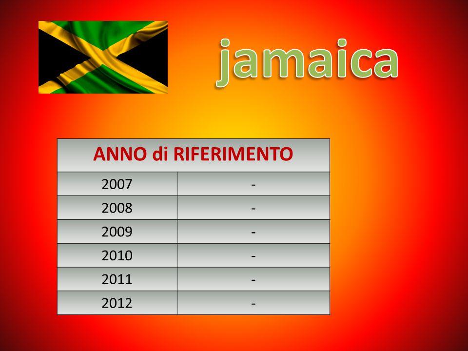 ANNO di RIFERIMENTO 2007- 2008- 2009- 2010- 2011- 2012-