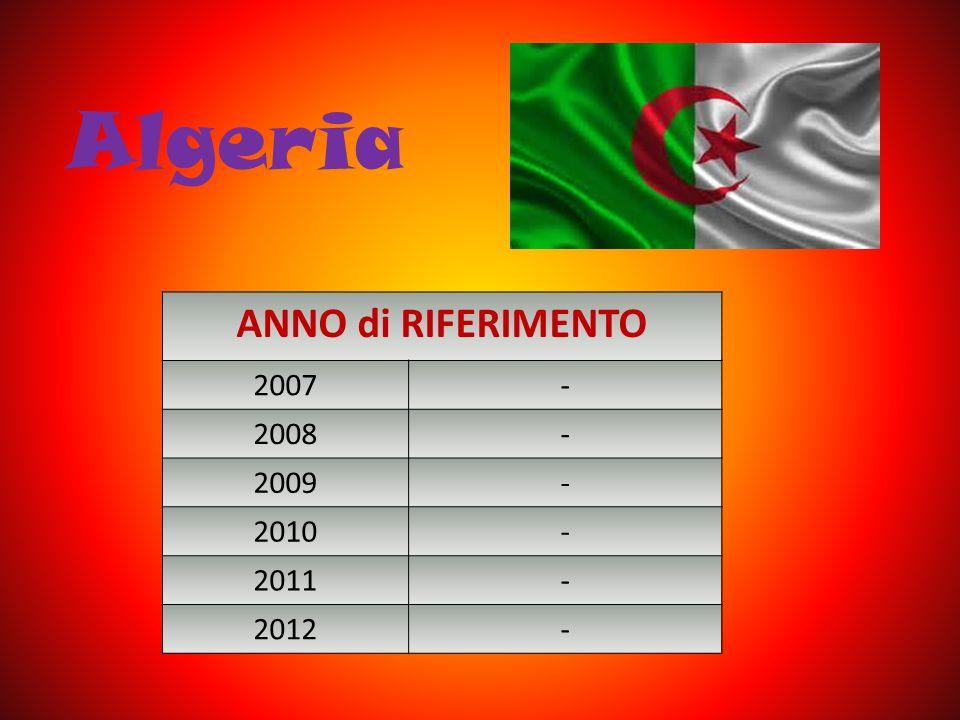 Algeria ANNO di RIFERIMENTO 2007- 2008- 2009- 2010- 2011- 2012-