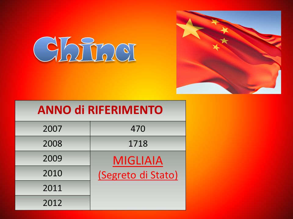 ANNO di RIFERIMENTO 2007470 20081718 2009 MIGLIAIA (Segreto di Stato) 2010 2011 2012