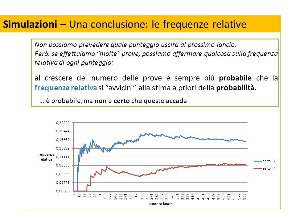 """al crescere del numero delle prove è sempre più probabile che la frequenza relativa si """"avvicini"""" alla stima a priori della probabilità. Non possiamo"""