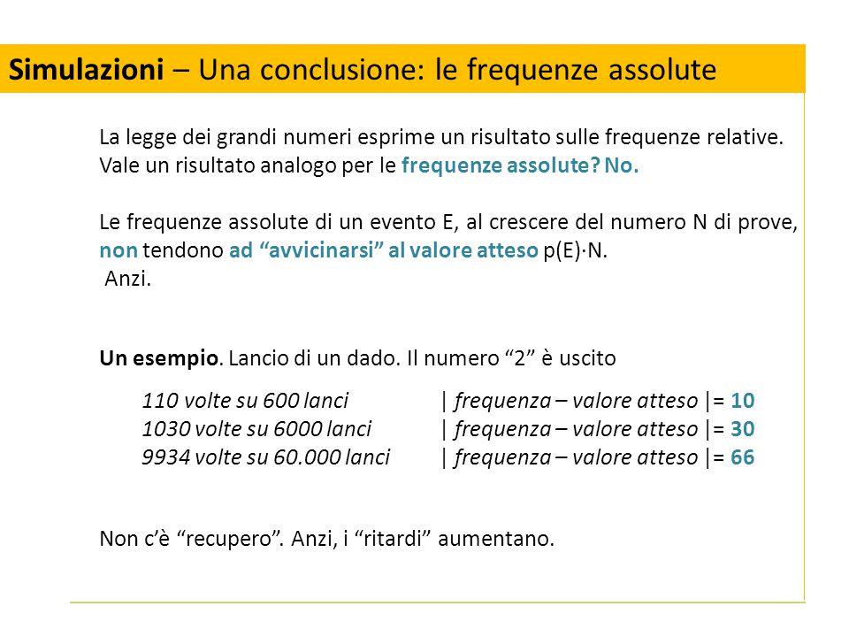 La legge dei grandi numeri esprime un risultato sulle frequenze relative.