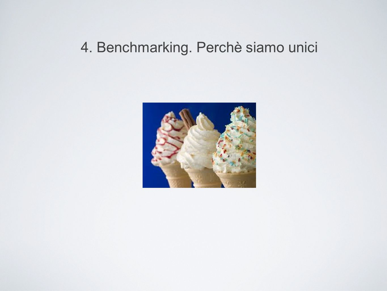 4. Benchmarking. Perchè siamo unici