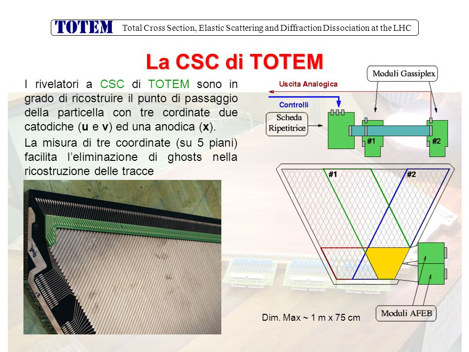 Total Cross Section, Elastic Scattering and Diffraction Dissociation at the LHC 24 settembre 2004Riunione Commissione Nazionale I - Assisi13 La CSC di