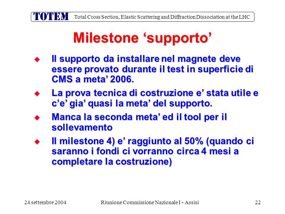 Total Cross Section, Elastic Scattering and Diffraction Dissociation at the LHC 24 settembre 2004Riunione Commissione Nazionale I - Assisi22 Milestone 'supporto'  Il supporto da installare nel magnete deve essere provato durante il test in superficie di CMS a meta' 2006.