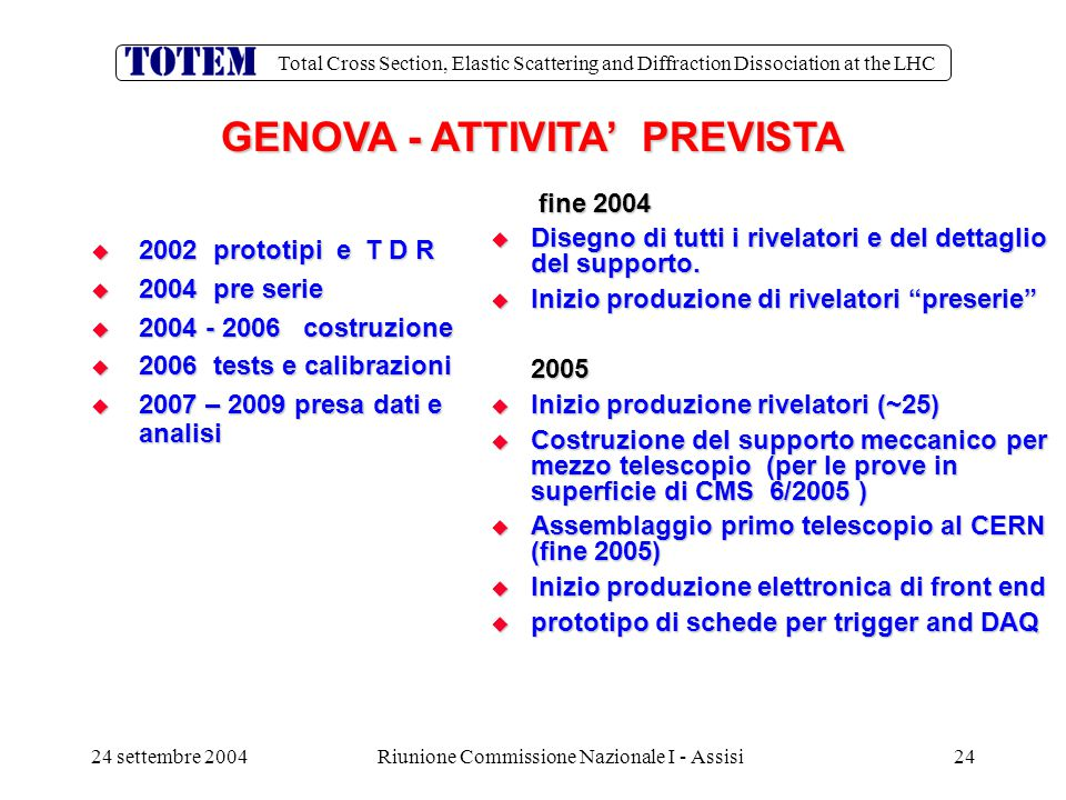 Total Cross Section, Elastic Scattering and Diffraction Dissociation at the LHC 24 settembre 2004Riunione Commissione Nazionale I - Assisi24 GENOVA -