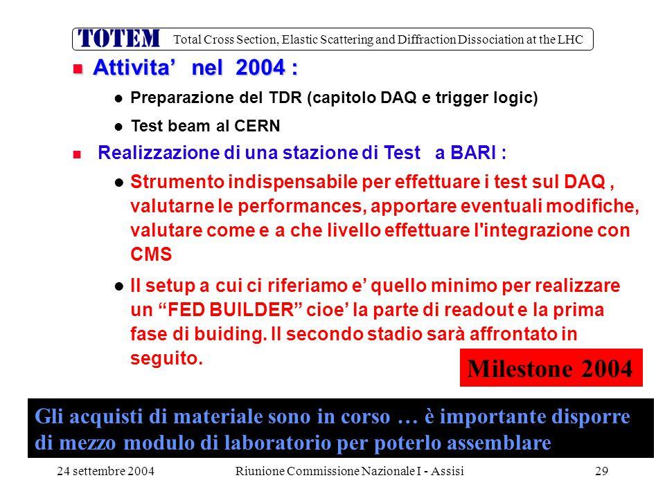 Total Cross Section, Elastic Scattering and Diffraction Dissociation at the LHC 24 settembre 2004Riunione Commissione Nazionale I - Assisi29 Attivita' nel 2004 : Attivita' nel 2004 : Preparazione del TDR (capitolo DAQ e trigger logic) Test beam al CERN Realizzazione di una stazione di Test a BARI : Strumento indispensabile per effettuare i test sul DAQ, valutarne le performances, apportare eventuali modifiche, valutare come e a che livello effettuare l integrazione con CMS Il setup a cui ci riferiamo e' quello minimo per realizzare un FED BUILDER cioe' la parte di readout e la prima fase di buiding.