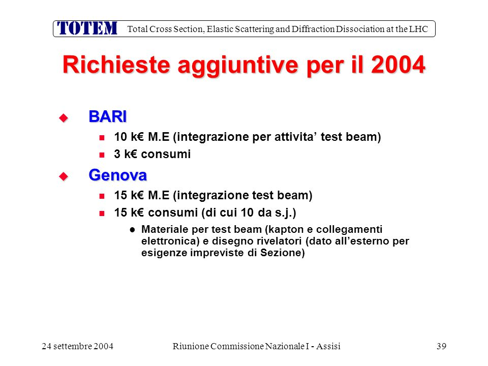 Total Cross Section, Elastic Scattering and Diffraction Dissociation at the LHC 24 settembre 2004Riunione Commissione Nazionale I - Assisi39 Richieste