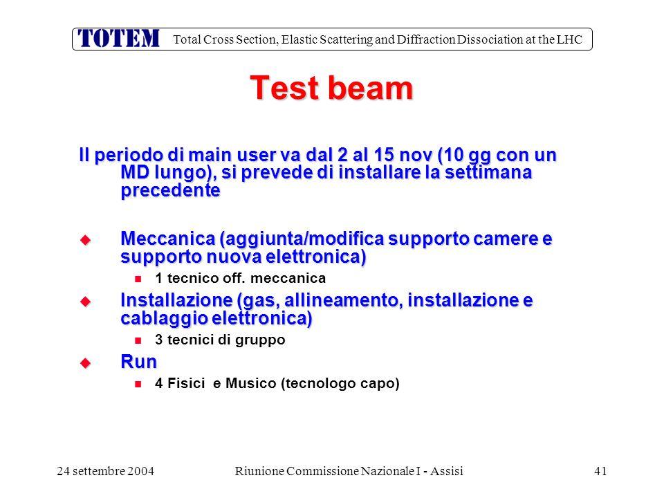 Total Cross Section, Elastic Scattering and Diffraction Dissociation at the LHC 24 settembre 2004Riunione Commissione Nazionale I - Assisi41 Test beam Il periodo di main user va dal 2 al 15 nov (10 gg con un MD lungo), si prevede di installare la settimana precedente  Meccanica (aggiunta/modifica supporto camere e supporto nuova elettronica) 1 tecnico off.