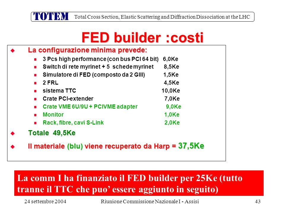 Total Cross Section, Elastic Scattering and Diffraction Dissociation at the LHC 24 settembre 2004Riunione Commissione Nazionale I - Assisi43 FED builder :costi  La configurazione minima prevede: 3 Pcs high performance (con bus PCI 64 bit) 6,0Ke Switch di rete myrinet + 5 schede myrinet 8,5Ke Simulatore di FED (composto da 2 GIII) 1,5Ke 2 FRL 4,5Ke sistema TTC 10,0Ke Crate PCI-extender 7,0Ke Crate VME 6U/9U + PCIVME adapter 9,0Ke Monitor 1,0Ke Rack, fibre, cavi S-Link 2,0Ke  Totale 49,5Ke  Il materiale (blu) viene recuperato da Harp = 37,5Ke La comm I ha finanziato il FED builder per 25Ke (tutto tranne il TTC che puo' essere aggiunto in seguito)