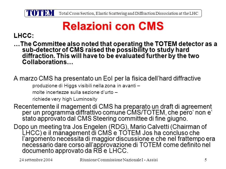 Total Cross Section, Elastic Scattering and Diffraction Dissociation at the LHC 24 settembre 2004Riunione Commissione Nazionale I - Assisi6 Novita' verso un MoU In verita' poche….