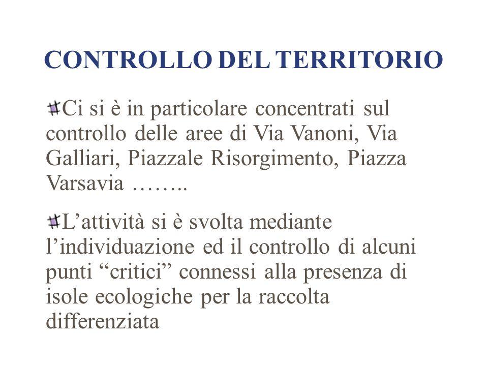 CONTROLLO DEL TERRITORIO Ci si è in particolare concentrati sul controllo delle aree di Via Vanoni, Via Galliari, Piazzale Risorgimento, Piazza Varsavia ……..