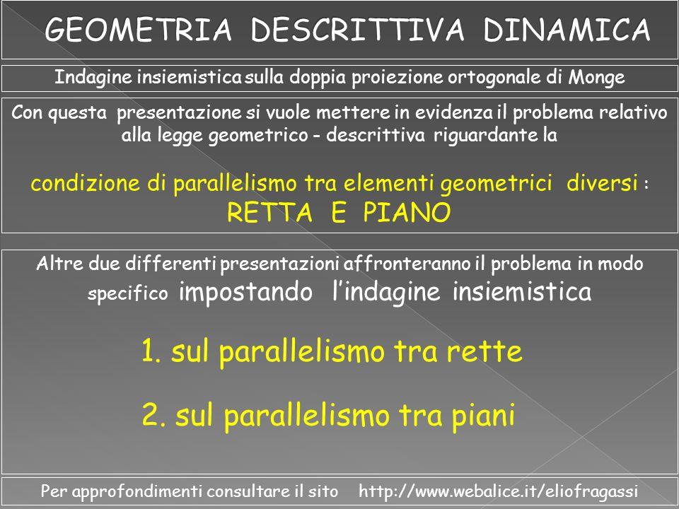 Indagine insiemistica sulla doppia proiezione ortogonale di Monge Con questa presentazione si vuole mettere in evidenza il problema relativo alla legg