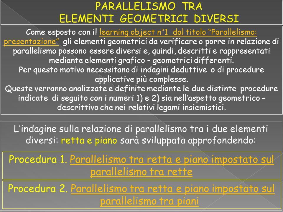 """Come esposto con il learning object n°1 dal titolo """"Parallelismo: presentazione"""" gli elementi geometrici da verificare o porre in relazione di paralle"""