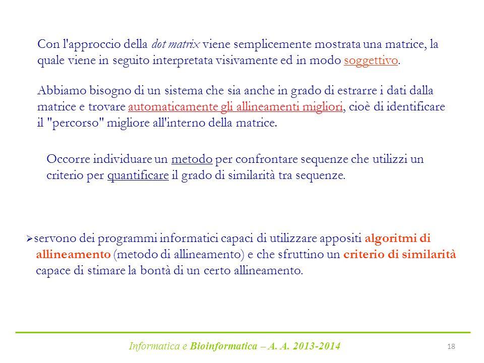 Informatica e Bioinformatica – A. A. 2013-2014 18 Con l'approccio della dot matrix viene semplicemente mostrata una matrice, la quale viene in seguito