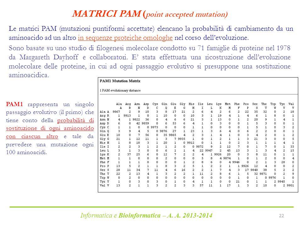 Informatica e Bioinformatica – A. A. 2013-2014 22 Sono basate su uno studio di filogenesi molecolare condotto su 71 famiglie di proteine nel 1978 da M