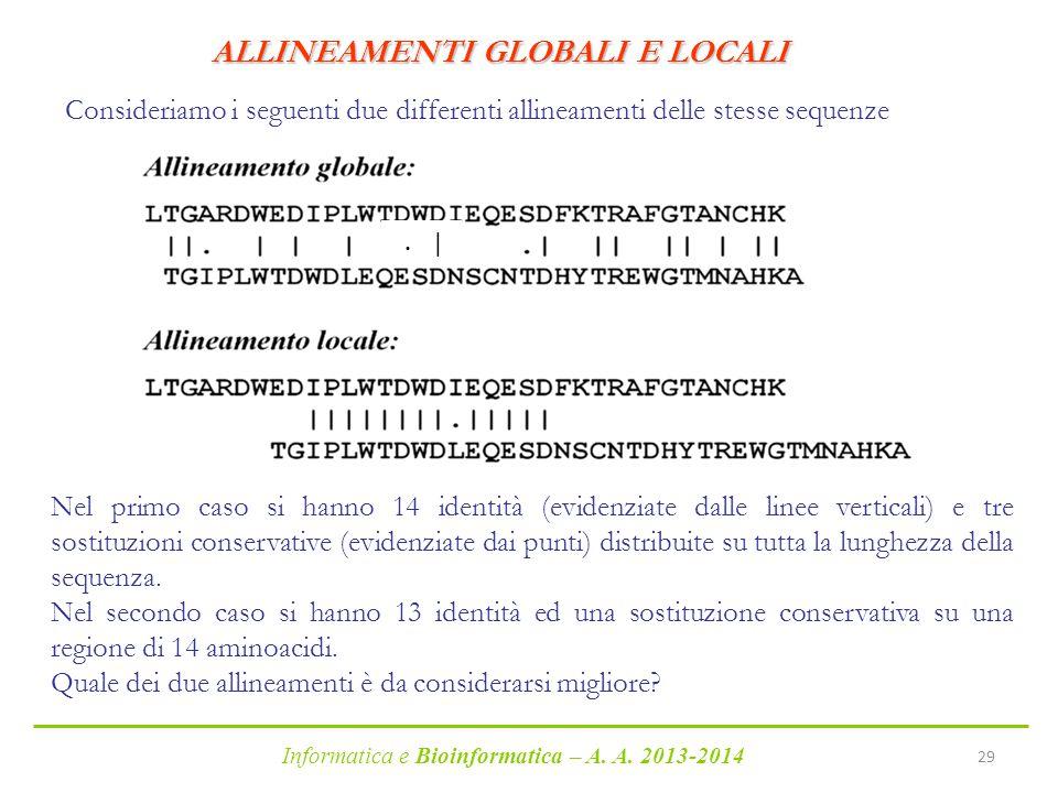 Informatica e Bioinformatica – A. A. 2013-2014 29 Consideriamo i seguenti due differenti allineamenti delle stesse sequenze Nel primo caso si hanno 14