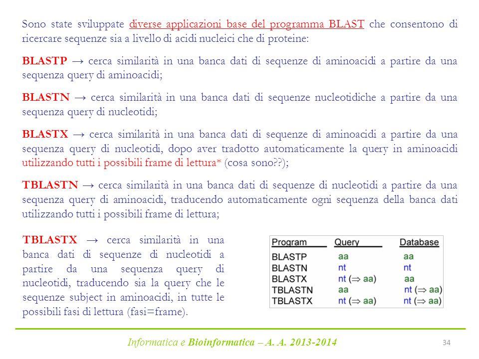Informatica e Bioinformatica – A. A. 2013-2014 34 Sono state sviluppate diverse applicazioni base del programma BLAST che consentono di ricercare sequ