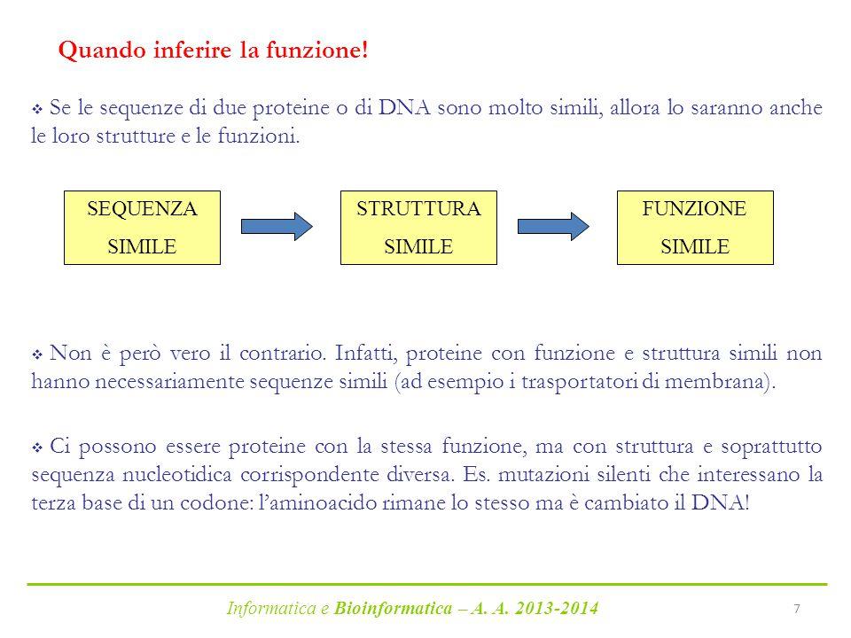 Informatica e Bioinformatica – A. A. 2013-2014 7  Se le sequenze di due proteine o di DNA sono molto simili, allora lo saranno anche le loro struttur