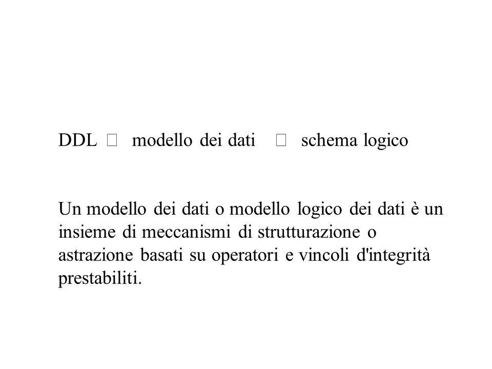 DDL  modello dei dati  schema logico Un modello dei dati o modello logico dei dati è un insieme di meccanismi di strutturazione o astrazione basati su operatori e vincoli d integrità prestabiliti.