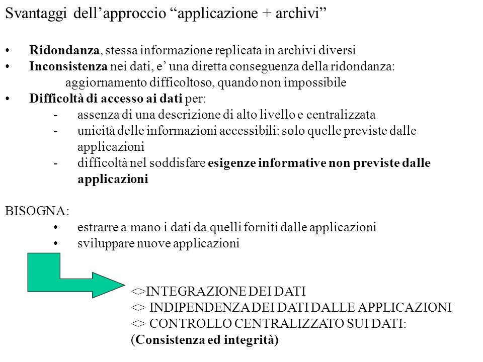 """Svantaggi dell'approccio """"applicazione + archivi"""" Ridondanza, stessa informazione replicata in archivi diversi Inconsistenza nei dati, e' una diretta"""