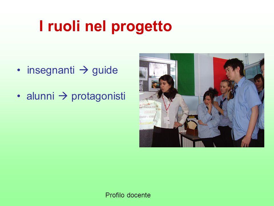 I ruoli nel progetto insegnanti  guide alunni  protagonisti Profilo docente