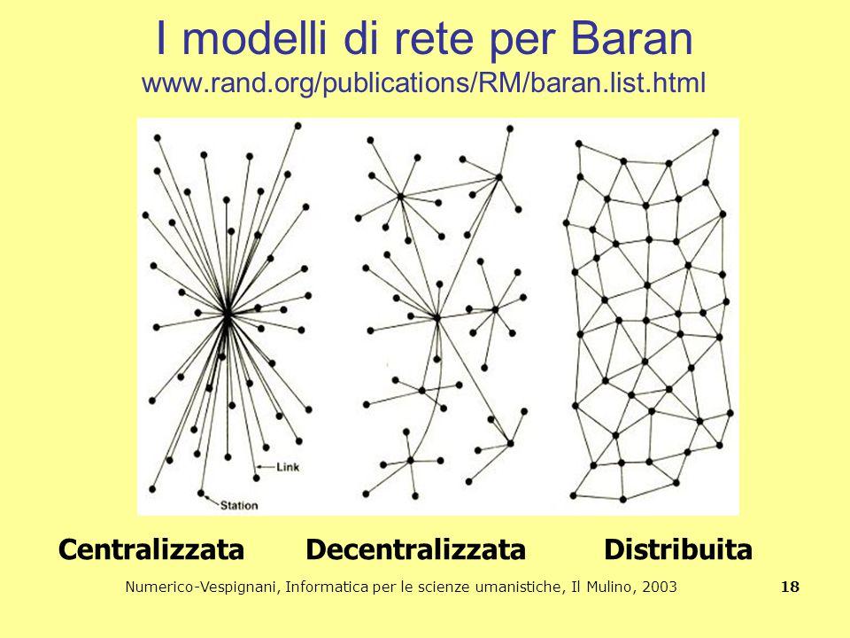 Numerico-Vespignani, Informatica per le scienze umanistiche, Il Mulino, 2003 18 I modelli di rete per Baran www.rand.org/publications/RM/baran.list.ht