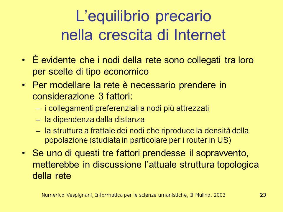 Numerico-Vespignani, Informatica per le scienze umanistiche, Il Mulino, 2003 23 L'equilibrio precario nella crescita di Internet È evidente che i nodi