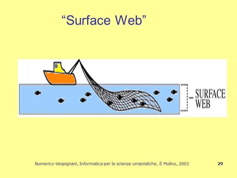 """Numerico-Vespignani, Informatica per le scienze umanistiche, Il Mulino, 2003 29 """"Surface Web"""""""