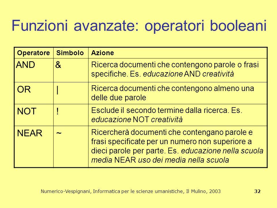 Numerico-Vespignani, Informatica per le scienze umanistiche, Il Mulino, 2003 32 Funzioni avanzate: operatori booleani OperatoreSimboloAzione AND& Rice