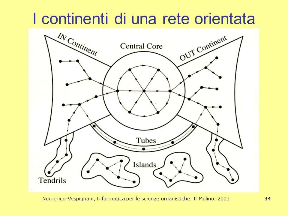 Numerico-Vespignani, Informatica per le scienze umanistiche, Il Mulino, 2003 34 I continenti di una rete orientata