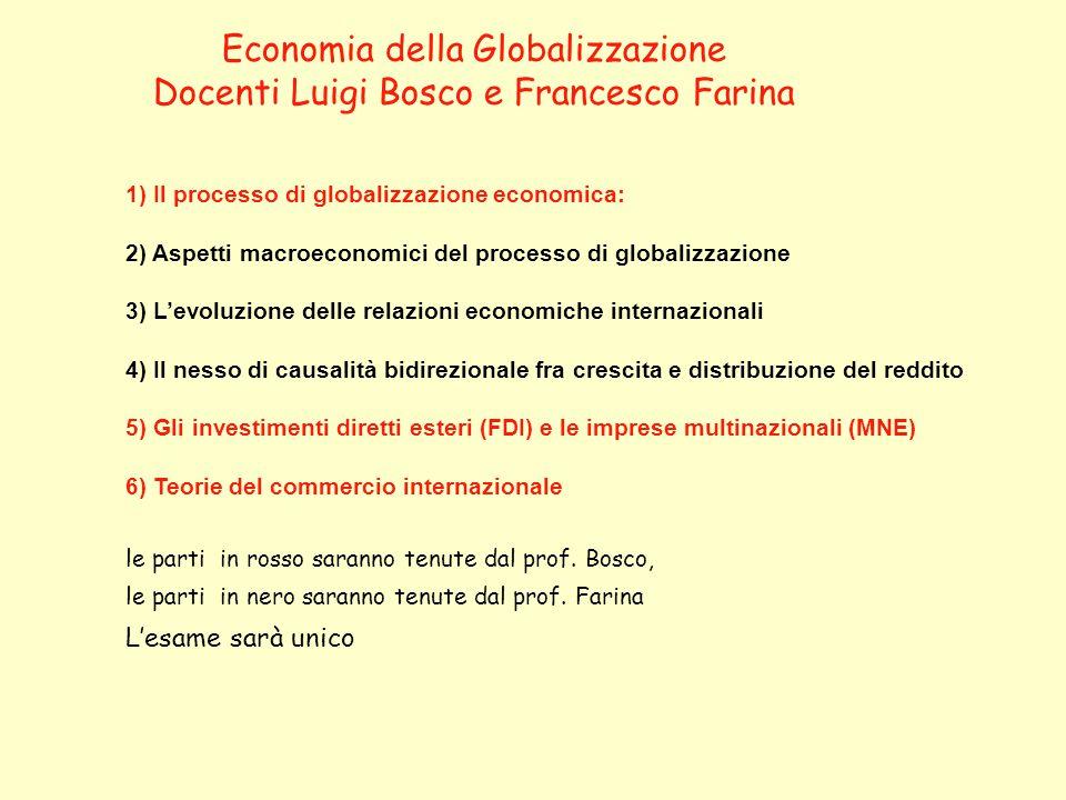Economia della Globalizzazione Docente Luigi Bosco  Definizione e storia della globalizzazione  Evidenze ed effetti della globalizzazione  paradossi della globalizzazione  Fatti rilevanti  Perché ci sono le MNE.