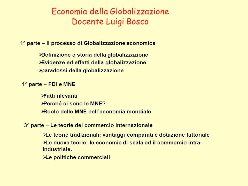 Economia della Globalizzazione Docente Luigi Bosco  Definizione e storia della globalizzazione  Evidenze ed effetti della globalizzazione  paradoss