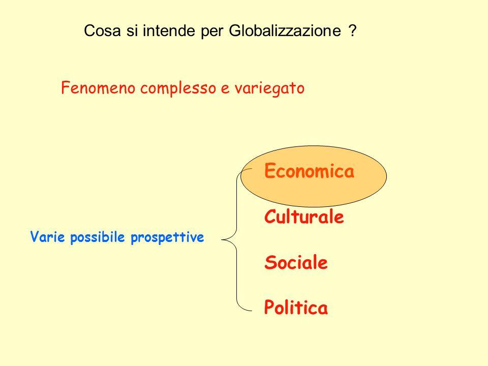 Cosa si intende per Globalizzazione ? Fenomeno complesso e variegato Varie possibile prospettive Economica Culturale Sociale Politica