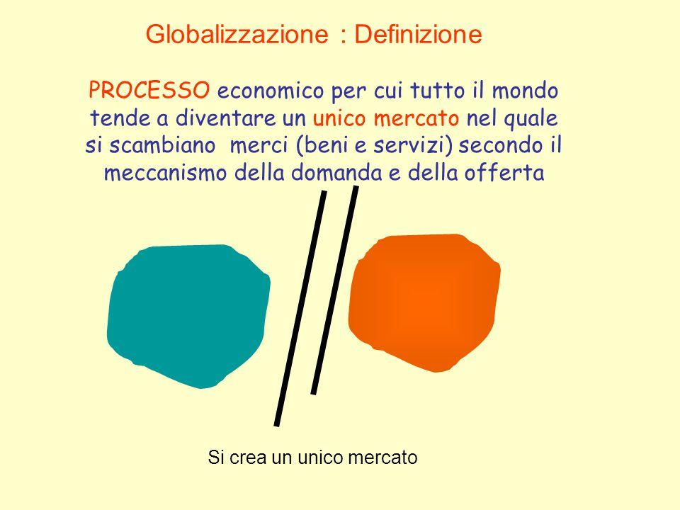 PROCESSO economico per cui tutto il mondo tende a diventare un unico mercato nel quale si scambiano merci (beni e servizi) secondo il meccanismo della