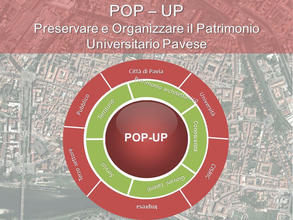 Patrimonio architettonico Territorio Giovani talenti Conoscenza Città di Pavia Università Impresa Pubblico POP-UP Terzo settore CISRIC Servizi