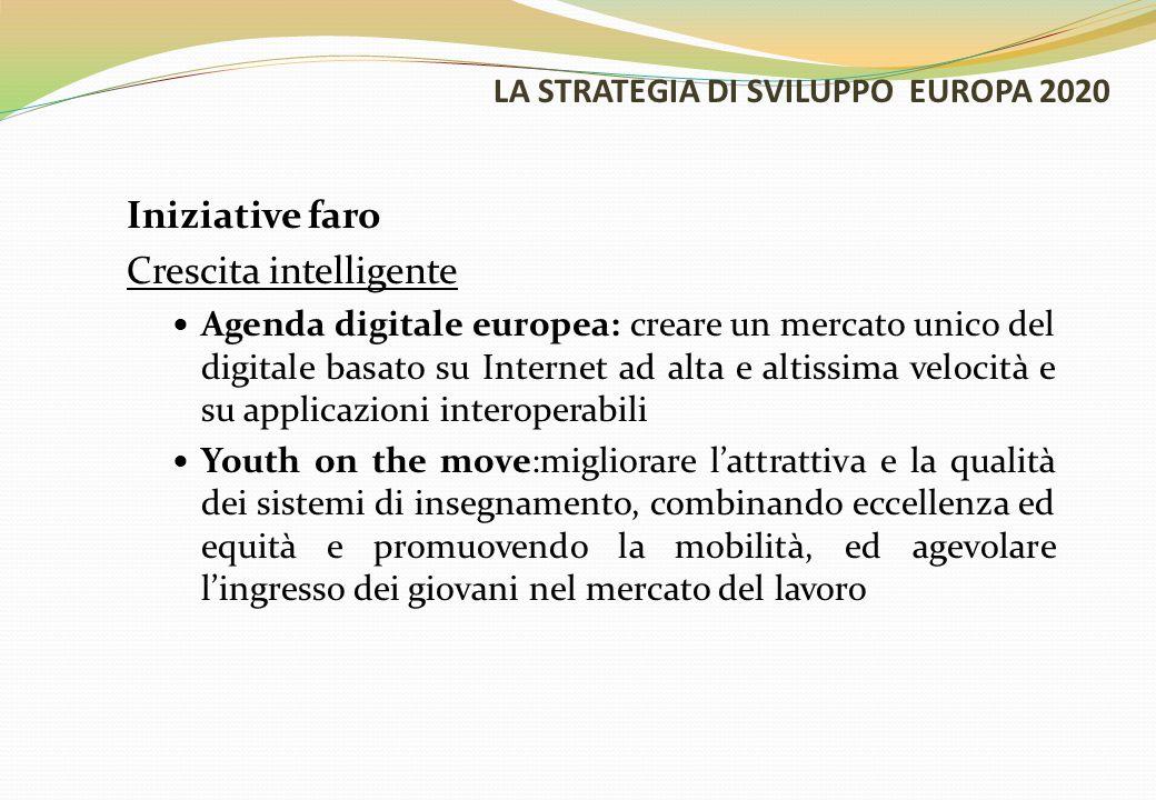 LA STRATEGIA DI SVILUPPO EUROPA 2020 Iniziative faro Crescita intelligente Agenda digitale europea: creare un mercato unico del digitale basato su Internet ad alta e altissima velocità e su applicazioni interoperabili Youth on the move:migliorare l'attrattiva e la qualità dei sistemi di insegnamento, combinando eccellenza ed equità e promuovendo la mobilità, ed agevolare l'ingresso dei giovani nel mercato del lavoro