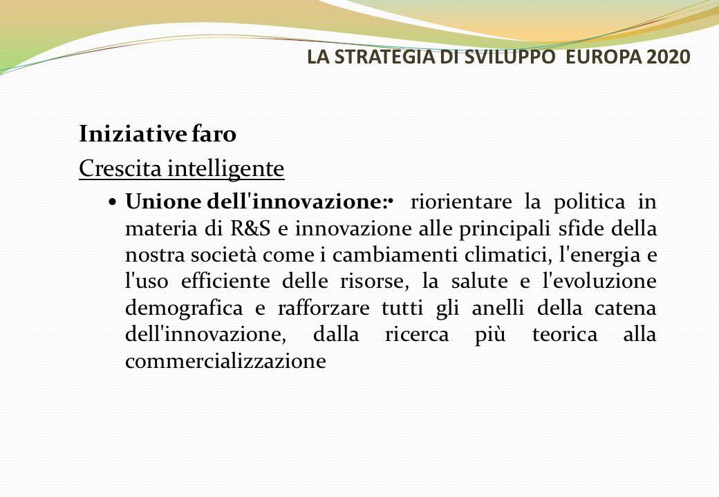LA STRATEGIA DI SVILUPPO EUROPA 2020 Iniziative faro Crescita intelligente Unione dell innovazione:riorientare la politica in materia di R&S e innovazione alle principali sfide della nostra società come i cambiamenti climatici, l energia e l uso efficiente delle risorse, la salute e l evoluzione demografica e rafforzare tutti gli anelli della catena dell innovazione, dalla ricerca più teorica alla commercializzazione