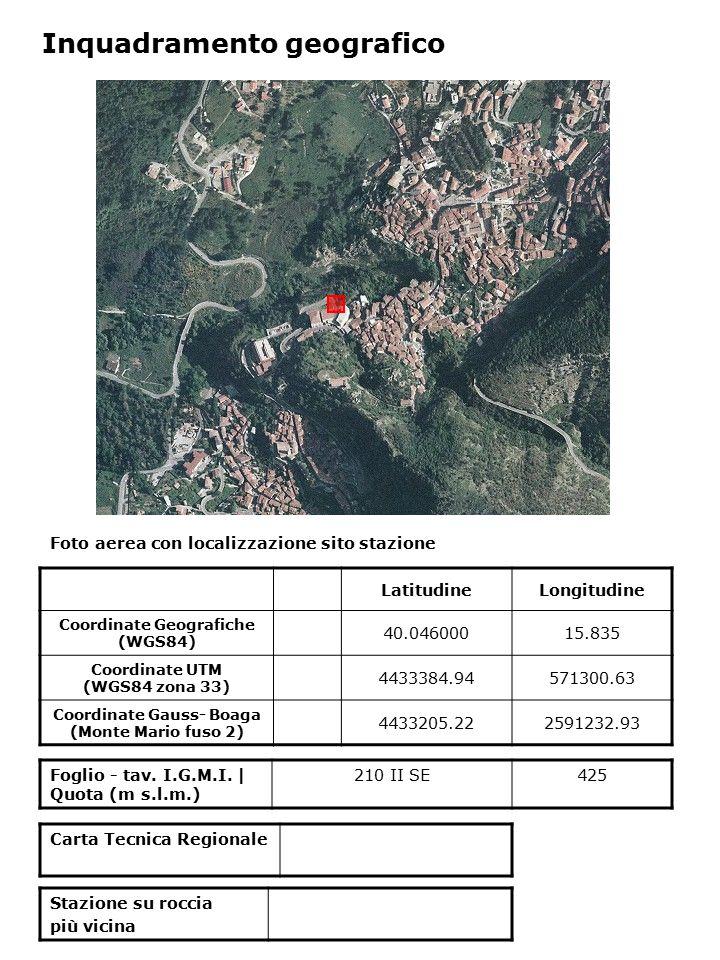 Foto aerea con localizzazione sito stazione Foglio - tav. I.G.M.I. | Quota (m s.l.m.) 210 II SE425 Inquadramento geografico LatitudineLongitudine Coor