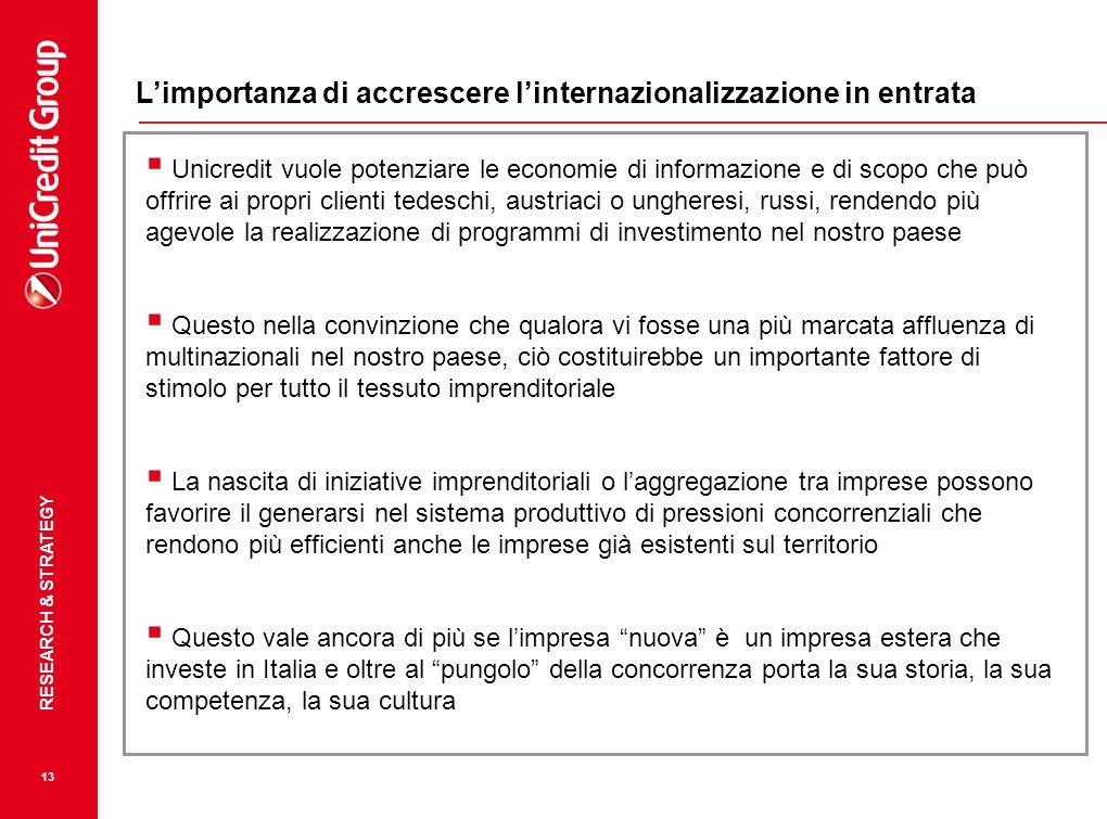RESEARCH & STRATEGY 13  Unicredit vuole potenziare le economie di informazione e di scopo che può offrire ai propri clienti tedeschi, austriaci o ung