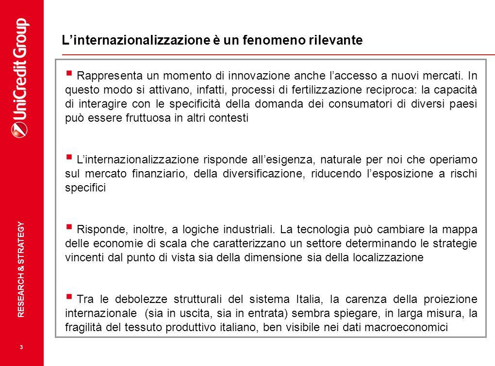RESEARCH & STRATEGY 3 L'internazionalizzazione è un fenomeno rilevante  Rappresenta un momento di innovazione anche l'accesso a nuovi mercati. In que
