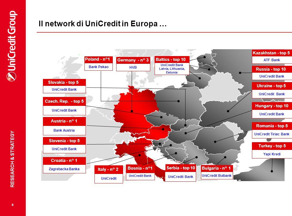 RESEARCH & STRATEGY 8 Il network di UniCredit in Europa … UniCredit Bank Russia - top 10 UniCredit Bank Latvia, Lithuania, Estonia Baltics - top 10 HV