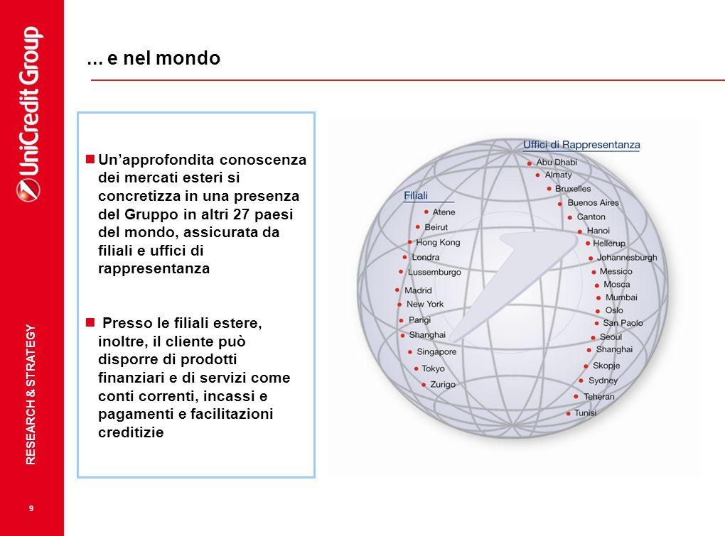 RESEARCH & STRATEGY 9... e nel mondo Un'approfondita conoscenza dei mercati esteri si concretizza in una presenza del Gruppo in altri 27 paesi del mon